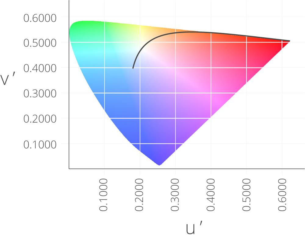 110 Colorimetry Gigahertz Optik